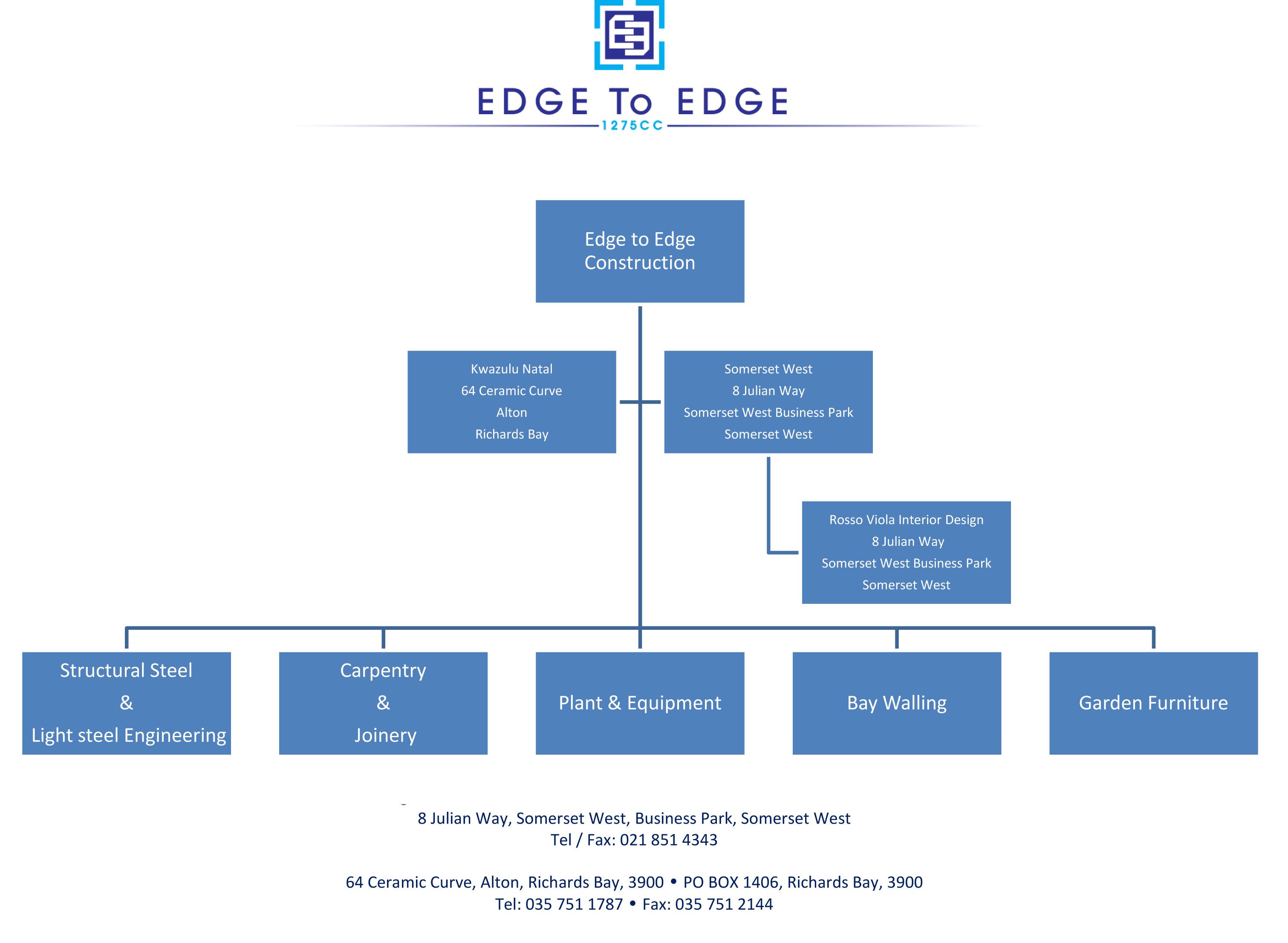 company divisions at edge to edge constructions